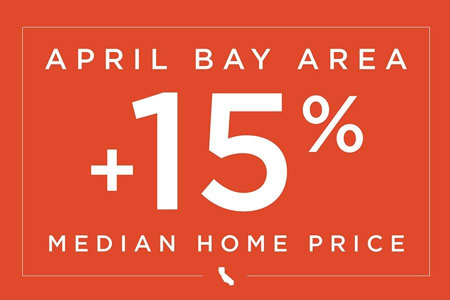 April sales promo - Pacific Union