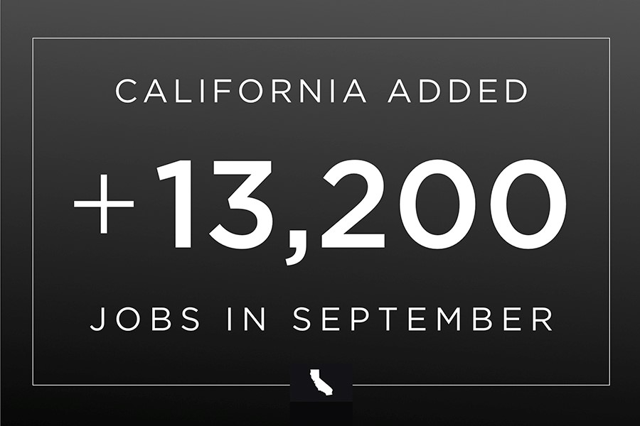 Jobs in California promo