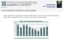 Q1 report for Marin County