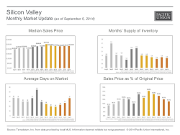 MonthlyMarketUpdate_Aug14_SiliconValley