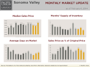 MonthlyMarketUpdate_Jan14_SoVal