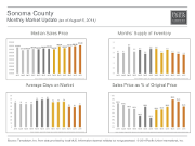 MonthlyMarketUpdate_July14_SonomaCounty