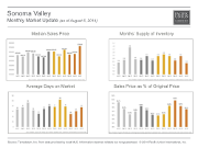 MonthlyMarketUpdate_July14_SonomaValley