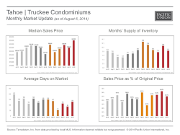 MonthlyMarketUpdate_July14_TahoeCondos