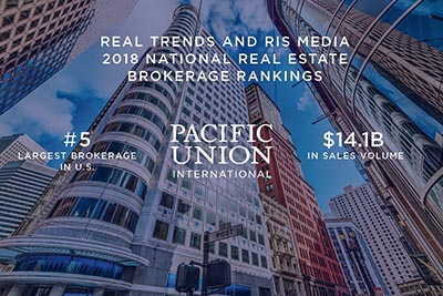 Pacific Union ranks as No. 5 largest real estate brokerage in Amerca