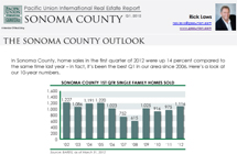 Q1 information for Sonoma County