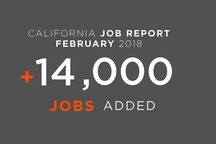 February job report graphic - Pacific Union